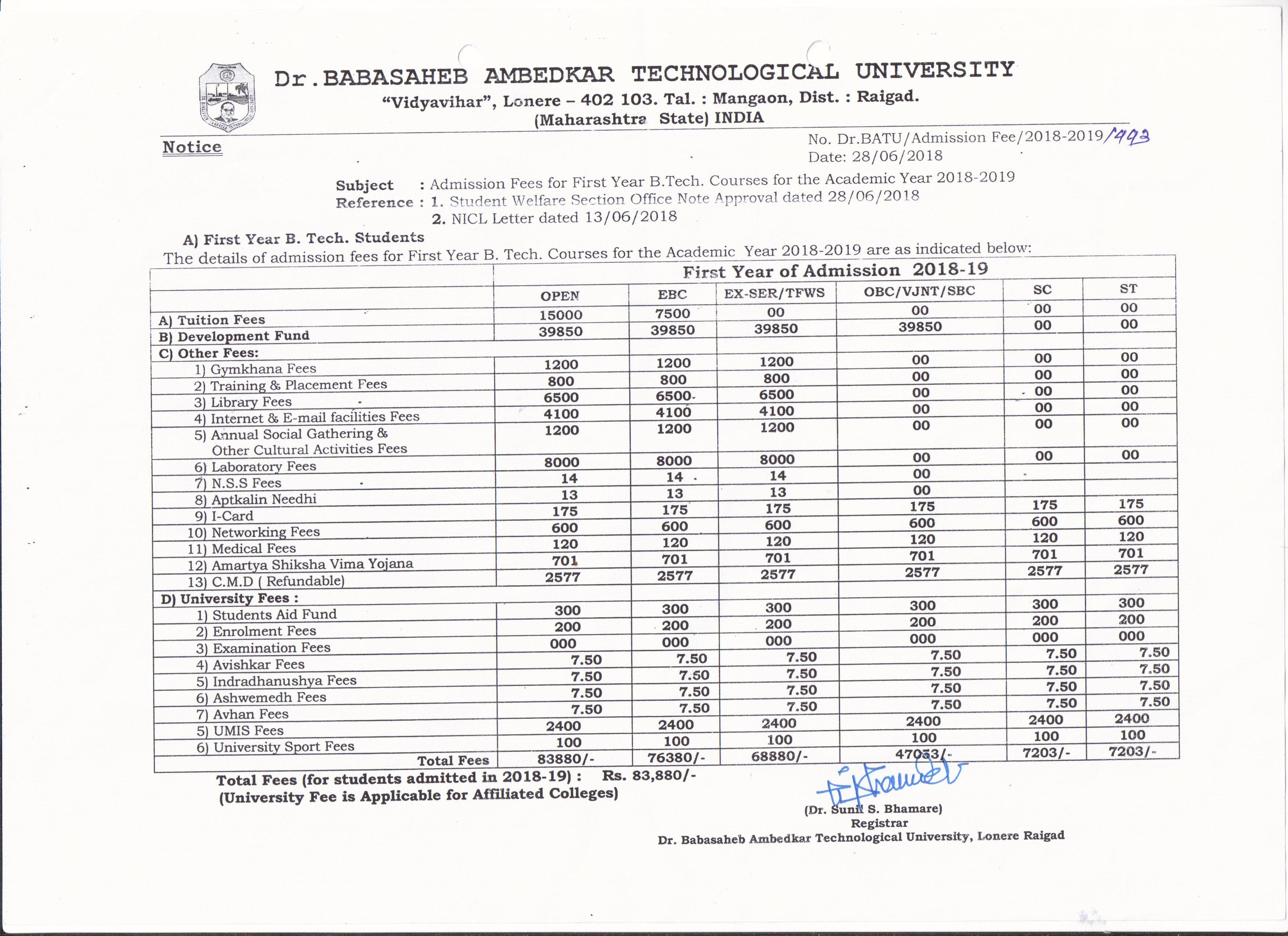 Fees Sructure: 2019-20 – Dr  Babasaheb Ambedkar Technological University